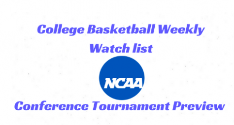 College Basketball Weekly Watch List 1/15-1/22