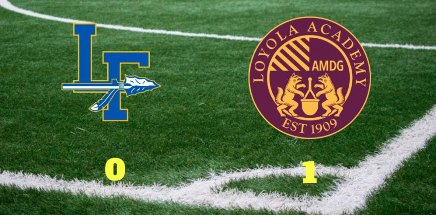 Girls+soccer+slowed+by+Loyola+Academy+in+low-scoring+affair