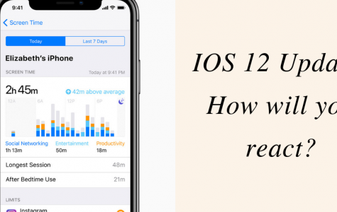 iOS 12: How will you react?