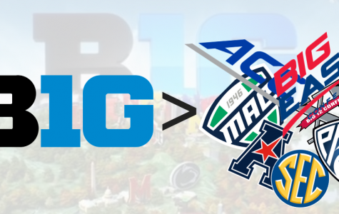 Opinion: The Big Ten is the Superior Conference in Both Major Sports