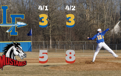 Errors and Lack of Offense Hurt Scouts in Sweep by Mundelein