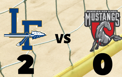 Boys Volleyball tackle Mundelein in first Conference Win