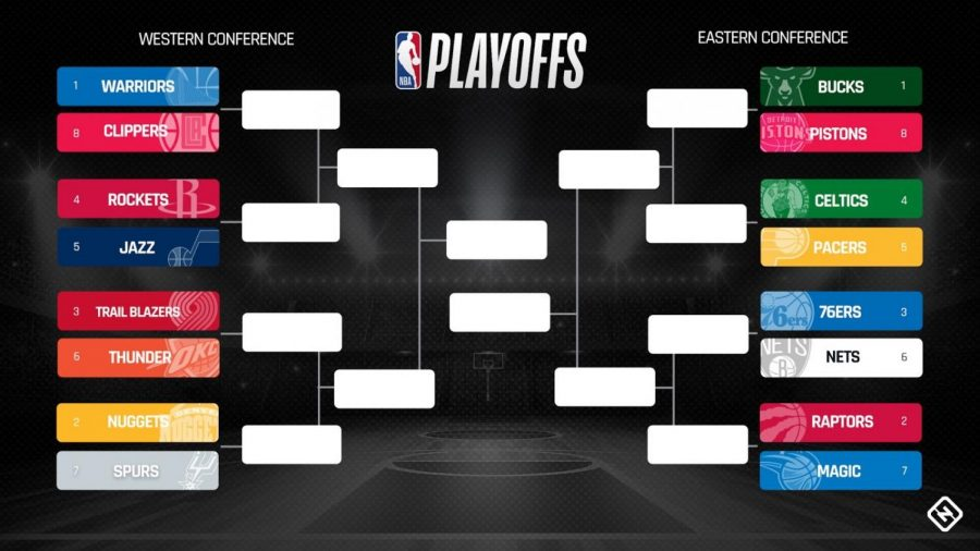 NBA+Playoff+Preview-+First+Round+Match+Ups