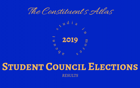 Student Council Elections — Results and Analysis