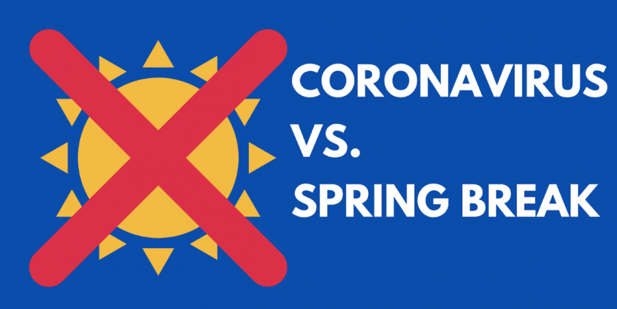 Coronavirus Takes a Toll on Senior Spring Break Plans