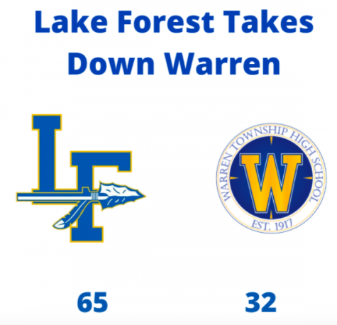Girls Basketball Bounces Back with Big Win Over Warren