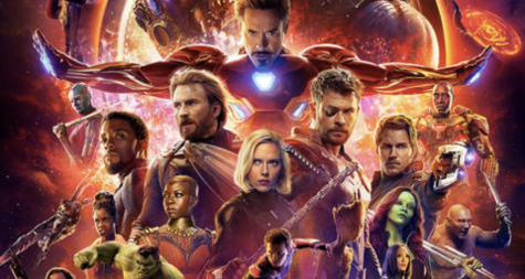 The Top 10 Marvel Movies